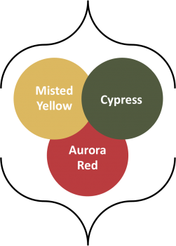 Fall 2014 colors misted yellow, cypress, aurora red