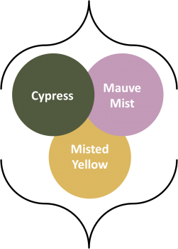 Fall 2014 colors misted yellow, mauve mist, cypress