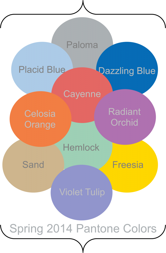 What To Wear Wednesday Spring 2014 Color Trends